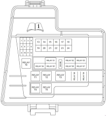 lincoln ls fuse box simple wiring diagram fuse box in lincoln ls wiring diagram site navigator fuse diagram for 2000 lincoln ls fuse box