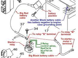 yamaha rhino 700 wiring diagram the wiring diagram wiring diagram 700 rhino 08 nilza wiring diagram