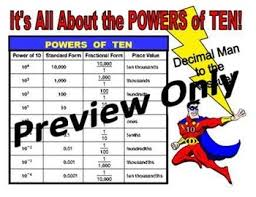 Powers Of 10 Chart Worksheets Teaching Resources Tpt