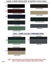 Chevy Stock Chart Auto Paint Codes Chevrolet Paint Codes 1946 1954 Paint