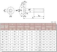 Socket Screw Dimensions Chorkboard Co