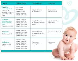Huggies Pull Ups Size Chart Ikea Potty Chair Frozen Game Online Games Pampers Pull Ups