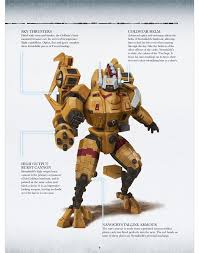 how to paint citadel miniatures tau empire mobile tablet edition