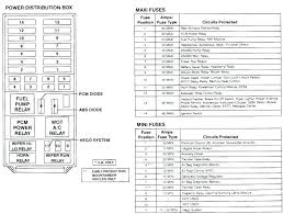 2001 ford focus zts fuse box diagram unique new fusion tropicalspa co 2001 ford focus fuse box diagram