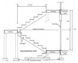 Stair Landing Detail