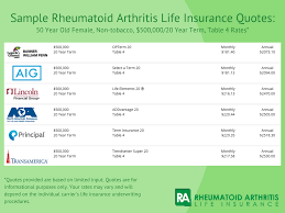 20 year term life insurance quotes life insurance quotes with rheumatoid arthritis 8 examples
