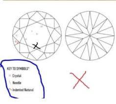 Diamond Types Chart Diamond Clarity Scale Chart