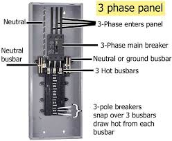 how to wire phase 3 phase service panel