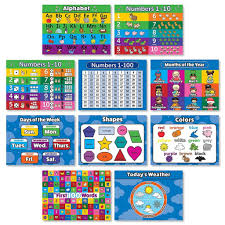 Set Of 10 Toddler Learning Poster Kit Review By Toddler