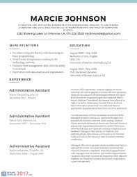 Functional Resume Examples Career Change Examples Of Resumes