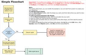 Invoice Process Flow Chart Template Useful Ms Excel And Word Templates For Business Owners