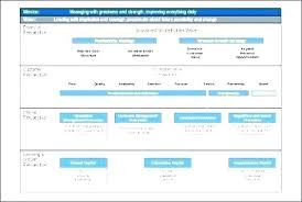 Microsoft Word Strategic Plan Template Seall Co