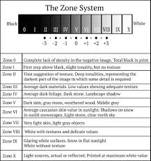 Ansel Adams Zone System Chart How To Use The Ansel Adams Zone System In The Digital World