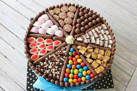 Easy Chocolate Birthday Cake lies chocolates & more Bake