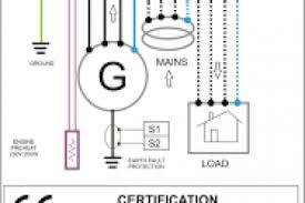 perkins generator control panel wiring diagram 4k wallpapers deepsea 8660 manual at Dse8610 Wiring Diagram