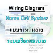 commax รภัสสินค้า wiring diagram wiring diagram nurse call system