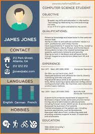 Best Resume Format 2015 Resume Format 2015 By Ashtonsharman D8soocb