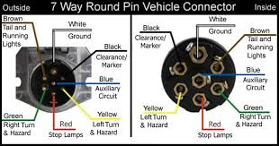 7 way round pin trailer plug wiring diagram 7 pin connector wiring diagram and 7 wire trailer wiring color code