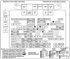 gmc yukon 2000 2006 < fuse box diagram under hood fuse box diagram gmc yukon yukon xl 2005 2006