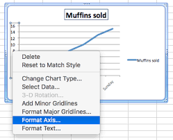 G Fore Size Chart How To Make Line Graphs In Excel Smartsheet