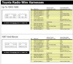 1984 toyota pickup radio wiring diagram wiring diagram 1979 toyota pickup radio wiring diagram diagrams