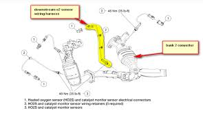 ford escape diagnostic trouble code an oxygen sensor converter graphic