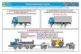 Перевозка тяжеловесных грузов по всему миру тяжеловесные грузы