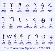 Over the phone or military radio). Phoenicia And The Alphabet