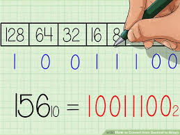 How To Convert From Decimal To Binary With Converter Wikihow