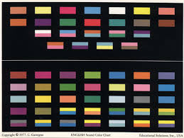 File Silent Way English Sound Color Chart Jpg Wikipedia