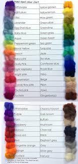 Jumbo Giant Knitting Crochet Wool