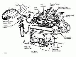 chevy s10 1995 engine nemetas aufgegabelt info 2000 s10 2 2 engine diagram preview wiring diagram u2022 1995 s10 vacuum hose diagram