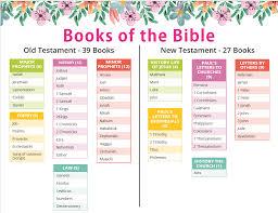 Books Of The Bible Printable Chart