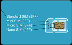 what is nano sim how is it diffe