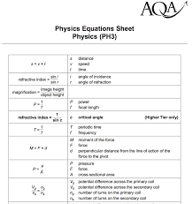 picture physics unit 3 equation sheet