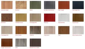 cabinet door finishes