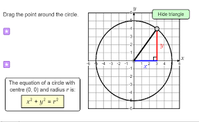 functions graphs