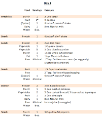 Indian Veg Diet Chart For Weight Loss For Female 1200 Calorie Diet Plan Sample Menus Results Weight Loss