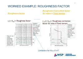 Wind Correction Chart Presentation Wind And Eurocode Uk