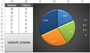Do My Excel Blog How To Update Excel Chart Legend Without