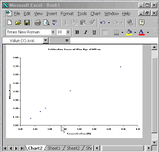 Scientific Notation Chart Graphing In Excel