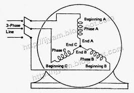 induction motor wiring diagram images phase wiring for dummies 3 image about wiring diagram and