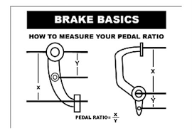 How To Test And Fix Spongy Brake Pedal