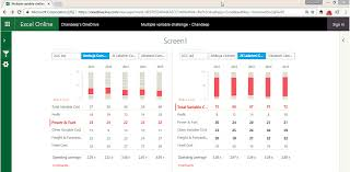 Excel Dashboard How To Publish An Online Dashboard Using Excel Goodly