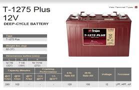 12 volt marine batteries t1275plusbatteryspecs
