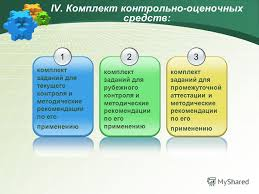 Презентация на тему logo Учебно методический комплекс  6 iv Комплект контрольно оценочных средств