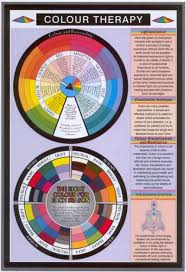 Chromotherapy Color Chart Small Color Therapy Chart