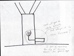 Furnace parts diagram luxury need parts for an antique furnace hvac diy chatroom home of furnace