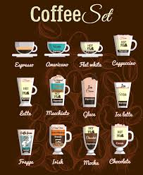 Artistic Coffee Chart What Type Do You Prefeer Espresso
