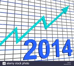 Twenty Fourteen Graph Chart Shows Increase In 2014 Stock